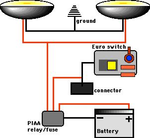 Piaa light wiring diagram nemetasfgegabeltfo nice piaa 520 wiring diagram vignette electrical diagram ideas cheapraybanclubmaster